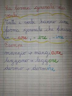 Italian Lessons, World Languages, Bullet Journal, Teaching, Education, Album, Alphabet, Primary Music, Learning Italian