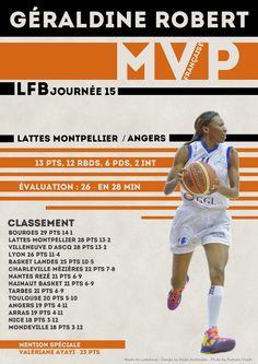 Géraldine Robert - MVP Française - LFB Journée #15