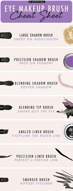 Eye Shadow Brush List...