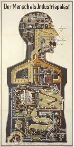 Fritz Kahn フリッツ・カーン空想性の中から見られる人体のメカニズム   デザインブログ バードヤード
