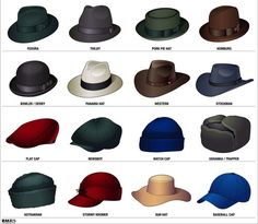 Hat Style Guide Via More Visual Glossaries:Backpacks / Brogues / Cowboy Hats / Cuffs /Hangers / Hats / Jackets/Coats /Jacket Pockets / Man Bags / Moustaches / Necktie Knots /Pant Breaks / Shirt Anatomy / Shirt Collar Anatomy / Shirt Collars / Shoes /Stripes /Tartans / Trench Coat Anatomy / Vests / Wool