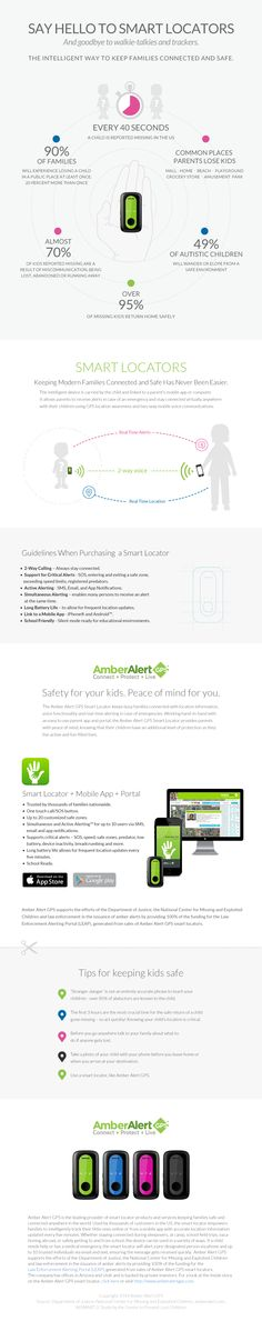 Amber Alert GPS: Say Hello to Smart Locators and Goodbye to Walkie-Talkies & Trackers - Amber Alert GPS   #amberalertgps #smartlocators