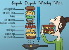 Supah Dupah Witchy Wich   Sebastian Ohman    #sandwich #recipe #graphicdesign #lineart #illustration