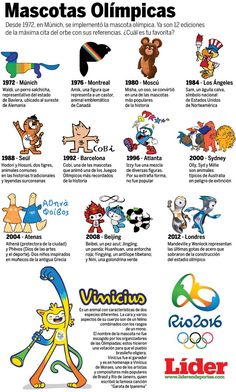 Monsieur Madame, Olympic Games, Olympics, Wallpapers, London, Art, Paper, Olympic Mascots, Olympic Games Kids