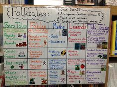 Really like the idea of anchor charts...hope to try them out this year. The Book Fairy-Goddess: Folktales, Fairytales, and Fables, Oh my!
