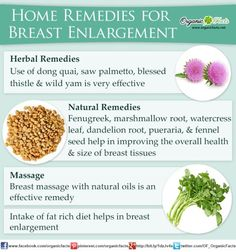 The home remedies for breast enlargement include a number of herbs like saw palmetto, dong quai, blessed thistle, wild yam and other products like fenugreek, pueraria mirifica, marshmallow roots, fennel seeds, watercress leaf and dandelion root.