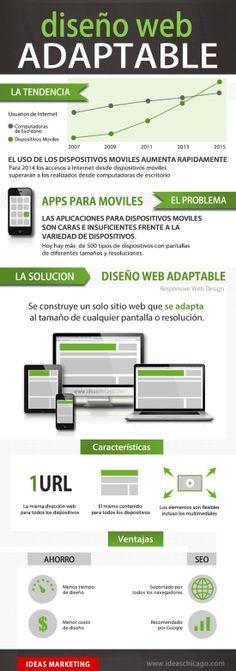 #Infografía: Diseño Web Adaptable