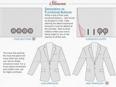 Primer's Visual Guide to Understanding Common Suit Features - Primer