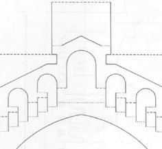 Architecture pop ups for cards - Multiple Templates
