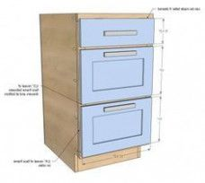 12 How To Frame A Simple Kitchen Cabinet And Counter Rituals You
