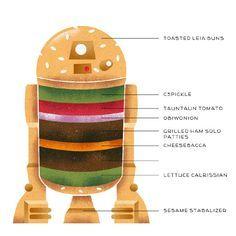 Droid Burger /search/?q=%23starwars&rs=hashtag