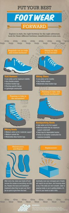 Footwear Style Guide - Put Your Best Footwear Forward for Hiking and Walking Hiking Tips, Camping And Hiking, Camping Survival, Hiking Gear, Hiking Backpack, Hiking Shoes, Running Shoes, Outdoor Fun, Outdoor Camping