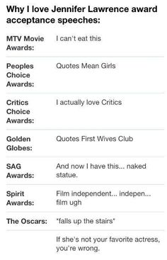 Jennifer Lawrence speeches :)