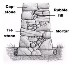 How to Building Stone Wall: