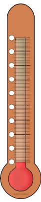 Large classroom thermometer display set (SB7186) - SparkleBox
