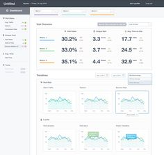 Showcase Of Beautiful Dashboard UI Designs