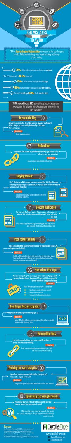 Weekly Infographic: SEO Mistakes To Avoid! - PageTraffic Buzz - SEO, Search Marketing, News, Events, Guide Inbound Marketing, Marketing Digital, Marketing En Internet, Content Marketing, Social Media Marketing, Online Marketing, Marketing Ideas, Social Networks, Seo And Sem