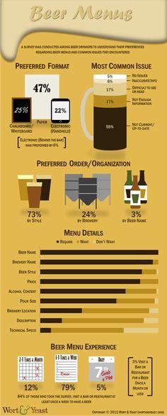 Beer Loves Raleigh (beerlovesrdu) on Pinterest