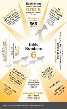 De nummer 6 in de bijbel. Overzicht, afbeelding // Bible Numbers 6 from Quickview Bible. Image