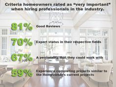 How marketers in the home improvement space can get started on Houzz, the hottest new social network for the vertical.