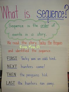 "sequence anchor chart using ""Tacky the Penguin."""