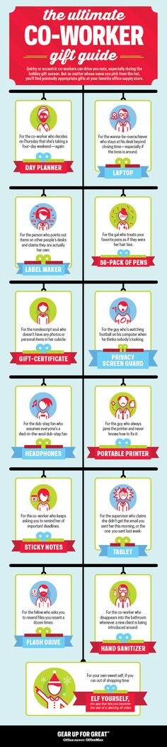 39 best checklists images on pinterest office depot desk supplies ideas center solutioingenieria Image collections
