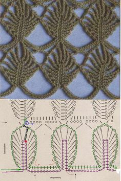 crochet stitches chart - Google Search