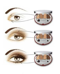 tutorial eyeshadow makeup