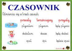 czasownik2 Learn Polish, Polish Language, New Class, Autumn Activities, English Vocabulary, Education, Learning, Life, Puzzles