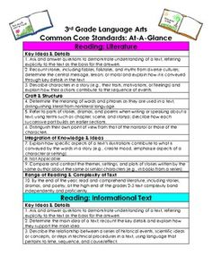 List of all strands, topics, and standard statements for third grade language arts common core state standards.