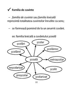 Romanian Language, After School, Homeschool, Literatura, Homeschooling