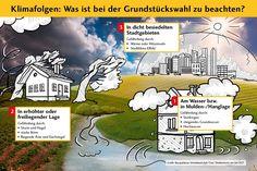 Sicheres Grundstück gleich sicheres Haus - http://www.immobilien-journal.de/hausbau-nachrichten/hausbau-tipps/sicheres-grundstueck-gleich-sicheres-haus/