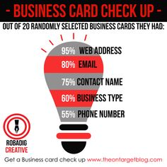 Business Card Check-up, what should be on your business card.