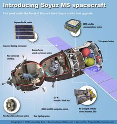 Russia's Workhorse Soyuz Space Taxi Gets a Makeover