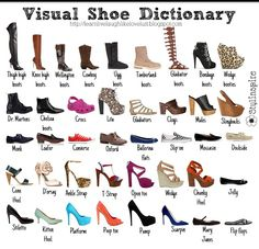 Guide to shoes, wow!! Accurate! Need this.