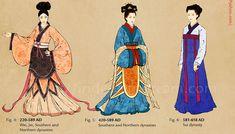 04.魏晉南北 05.南北 06.隋 -FASHION TIMELINE OF CHINESE CLOTHING- from http://nannaia.tumblr.com/post/42640184651/evolution-of-chinese-clothing-and-cheongsam-the