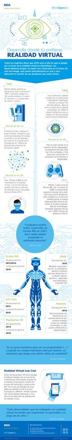 BBVA Open4u - Infografía: desarrolla donde tú prefieras realidad virtual  #BBVAinfographics #BBVA #infografía #infografías #RealidadVirtual #developers #Desarrollo #VirtualReality #tecnología #tech #technology #technologies #geek #innovación #innovation