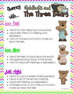 Fluency Poster $