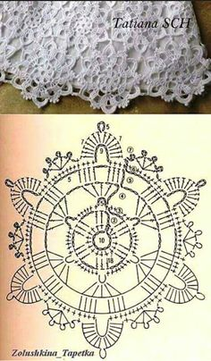 558 Besten Deckchen Häkeln Bilder Auf Pinterest Crochet Doilies