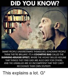 Smart people underestimate themselves; Dummies think they are brilliant. True Interesting Facts, Interesting Facts About World, Intresting Facts, Psychology Fun Facts, Psychology Quotes, Wow Facts, Wtf Fun Facts, Random Facts, Amazing Science Facts