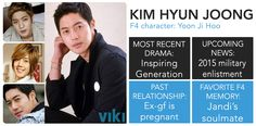 Should it have been #KimHyunJoong's character w/ #GeumJanDi? #BoysOverFlowers #WhereAreTheyNow