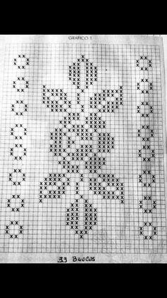 antonella rocca's media content and analytics Cross Stitch Art, Cross Stitch Samplers, Cross Stitch Flowers, Modern Cross Stitch, Cross Stitch Designs, Cross Stitch Patterns, Embroidery Sampler, Cross Stitch Embroidery, Crochet Designs