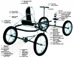 Follow these plans to make an Irish Mail cart: a fun pump scooter that will delight the young people in your life.