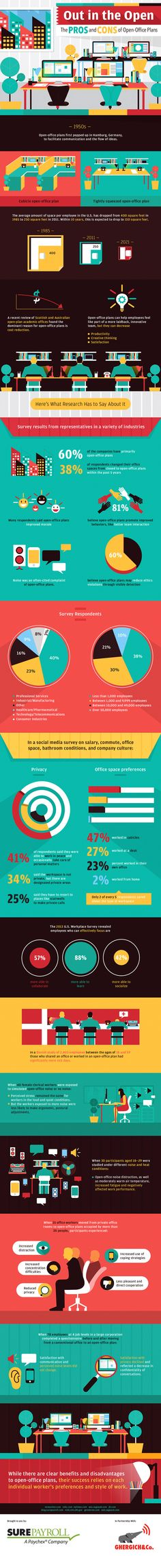 Out in the Open: The Pros and Cons of Open-Plan Offices Infographic