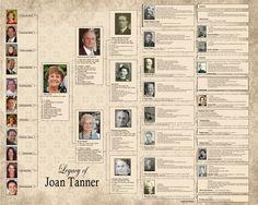 41 Best Genealogy Charts Images Genealogy Chart Genealogy Chart