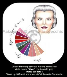MAKE UP 100 ANNI ALLO SPECCHIO by Antonio Ciaramella Make Up, Chart, Books, Libros, Book, Makeup, Beauty Makeup, Book Illustrations, Bronzer Makeup