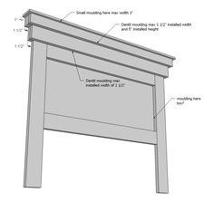 "Shopping List: 5 – @ 8 feet or stud length 1 – @ 8 feet long 1 – @ 8 feet long 1 – @ 8 feet long 1 sheet of ¼"" plywood 3 – sticks of moulding in sizes (see last step) Optional moulding on center panel […] Mantle Headboard, Headboard Ideas, Bedroom Ideas, Bedroom Decor, Bed Ideas, Furniture Plans, Diy Furniture, Furniture Projects, Wood Projects"