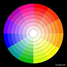 färgcirkel inredning - Sök på Google