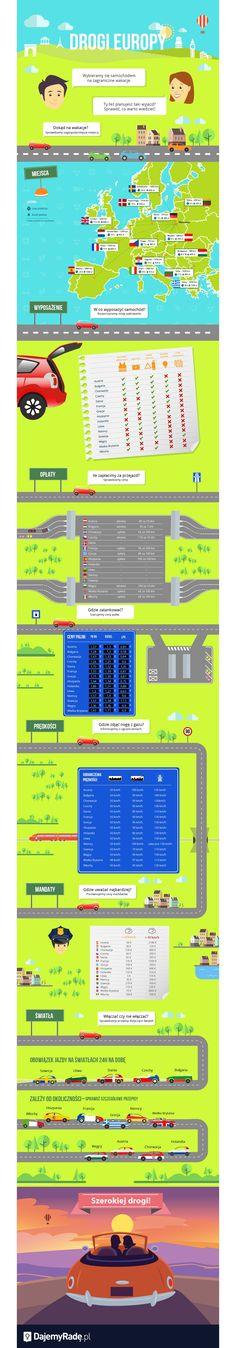 samochodem po Europie http://dajemyrade.pl/artykul/samochodem-po-europie-koszty-odleglosci-przepisy