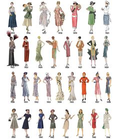 The Historical Seamstress — lolita-wardrobe: A Timeline of Women's Fashion. : The Historical Seamstress — lolita-wardrobe: A Timeline of Women's Fashion. Vintage Dresses, Vintage Outfits, Vintage Fashion, Historical Costume, Historical Clothing, Fashion Through The Decades, Fashion Vocabulary, 20th Century Fashion, Moda Vintage